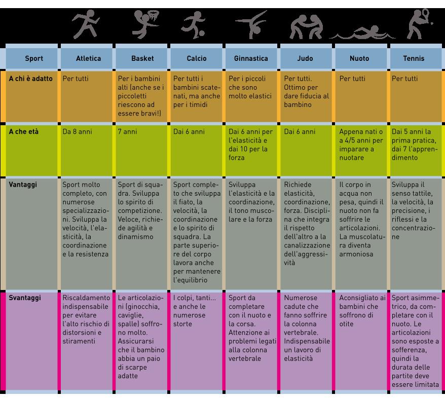 tabella-sport corretta