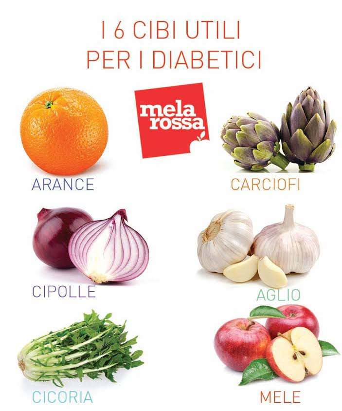 Diabete, 6 cibi che ti aiutano - Melarossa