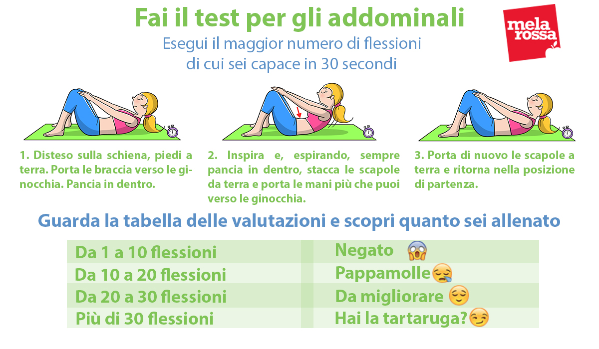 test-addominali