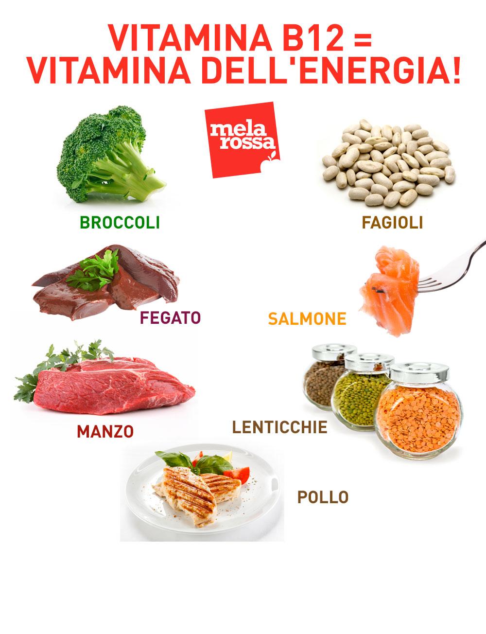 Fai il pieno di vitamina B12