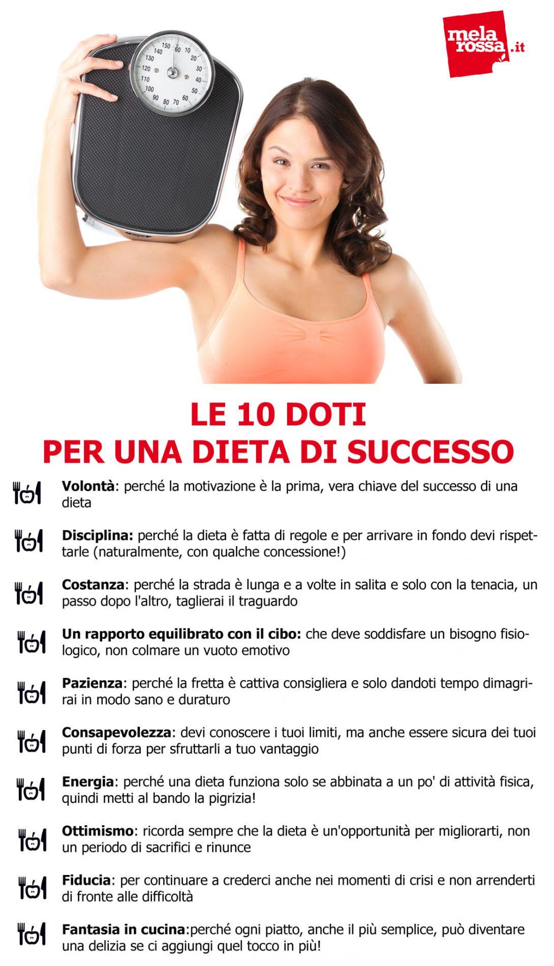 tabella 10 doti per successo dieta
