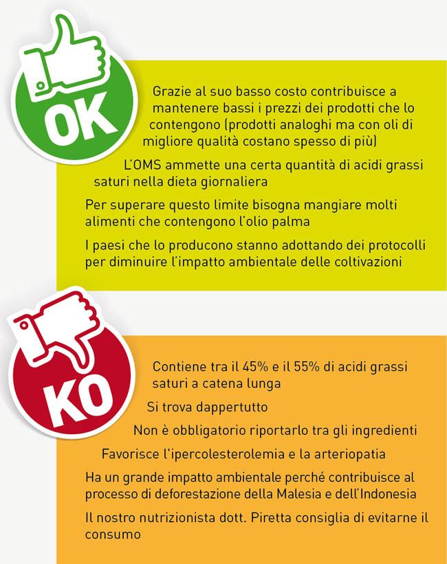 pro e contro olio palma def