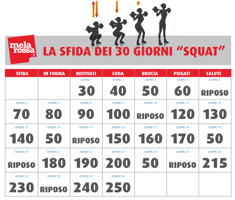 l'ultima tendenza fitness per tonificare glutei e gambe che sta spopolando sui social è il 30 days challenge squat!#melarossa #dietamelarossa #challenge #squatchallenge