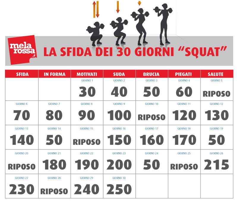 l'ultima tendenza fitness per tonificare glutei e gambe che sta spopolando sui social è il 30 days challenge squat!