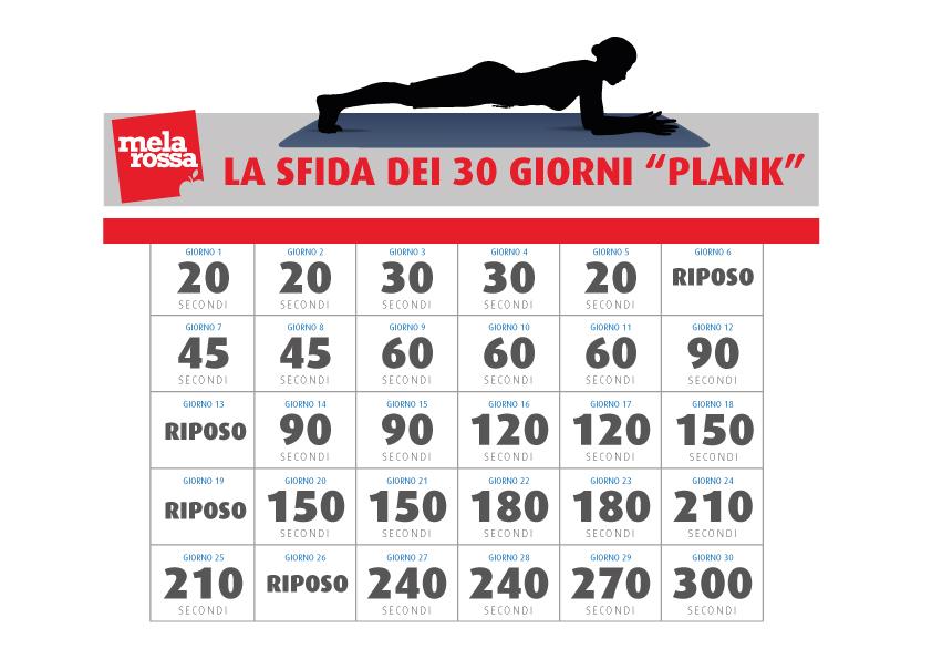 tabella plank challenge