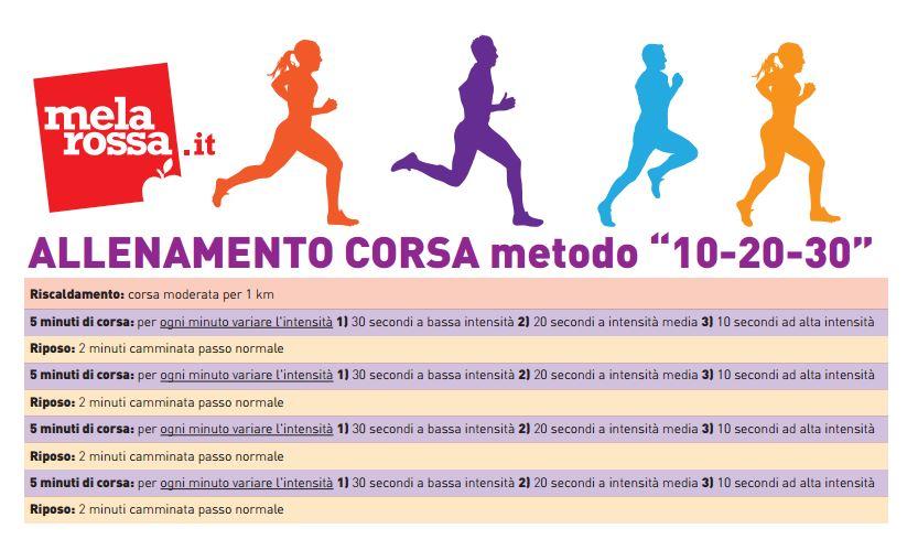 metodo allenamento corsa 10-20-30