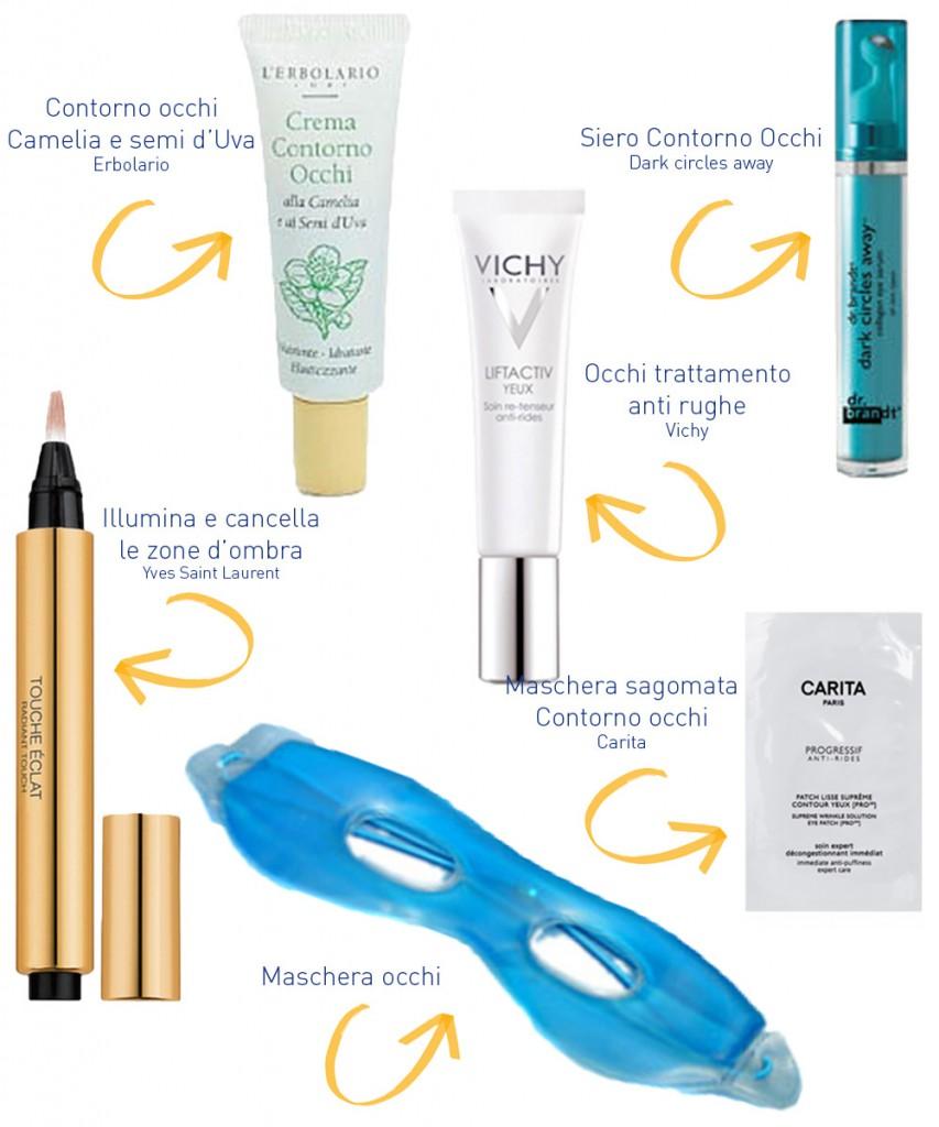 i prodotti di bellezza per eliminare le occhiaie