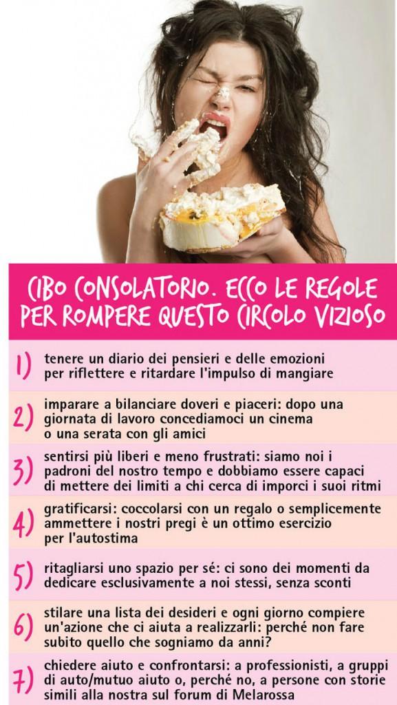 Consigli per evitare cibo consolatorio