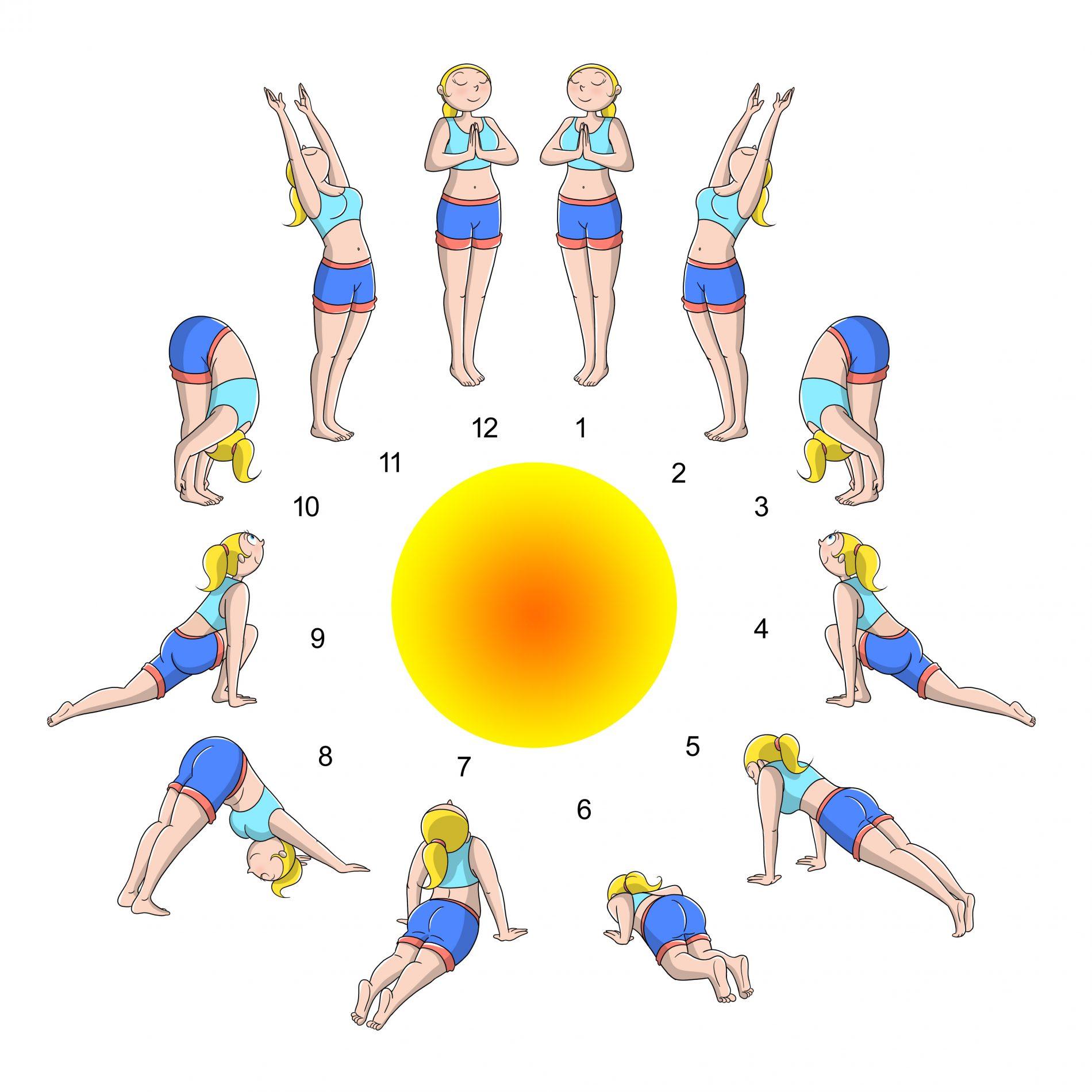 Alla Francese Posizione saluto al sole: come farlo e perché fa bene alla salute