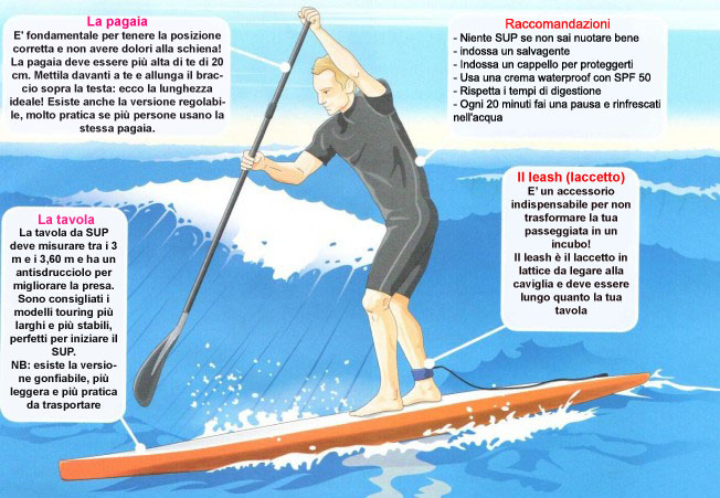 stand up paddle per divertirsi e tonificarsi