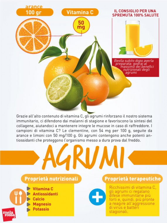 cibi contro raffreddore: agrumi