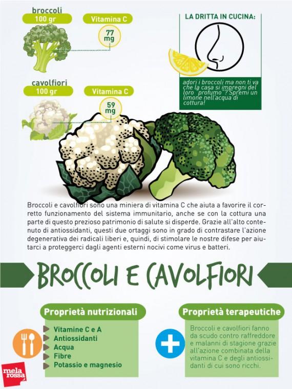 cibi contro raffreddore: brocoli