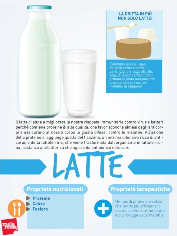 cibi-contro-raffreddore-latte