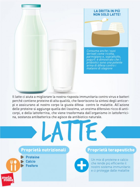 cibi contro raffreddore: latte