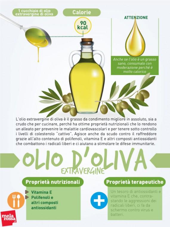 cibi contro raffreddore: olio d'oliva