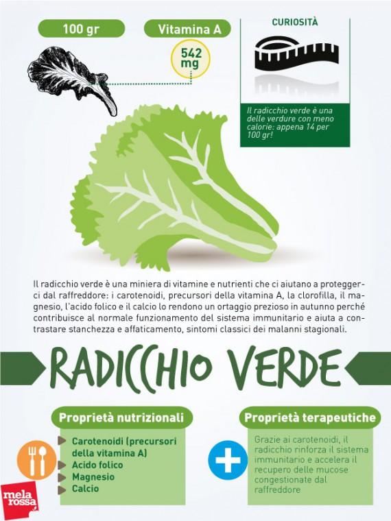 cibi contro raffreddore: radicchio verde