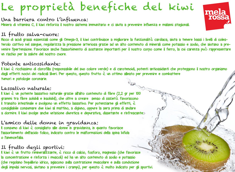 tabella proprietà benefiche del kiwi