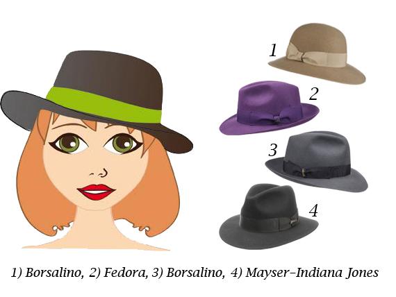 il cappello giusto per il viso piccolo