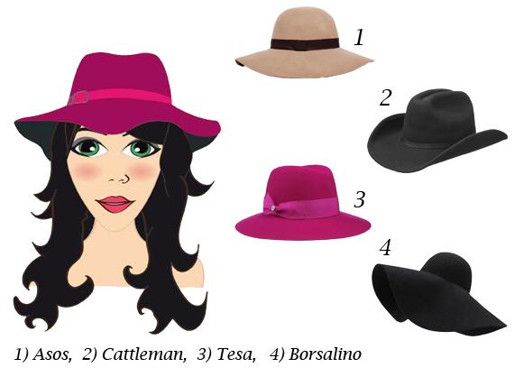 il cappello per un viso allungato