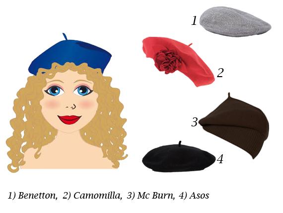 scegli il cappello per il tuo viso tondo