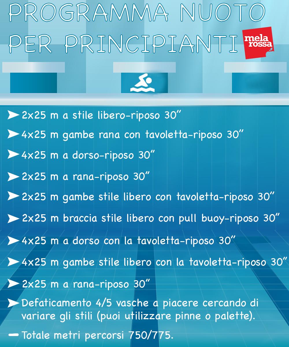 programma di allenamento nuoto per principianti