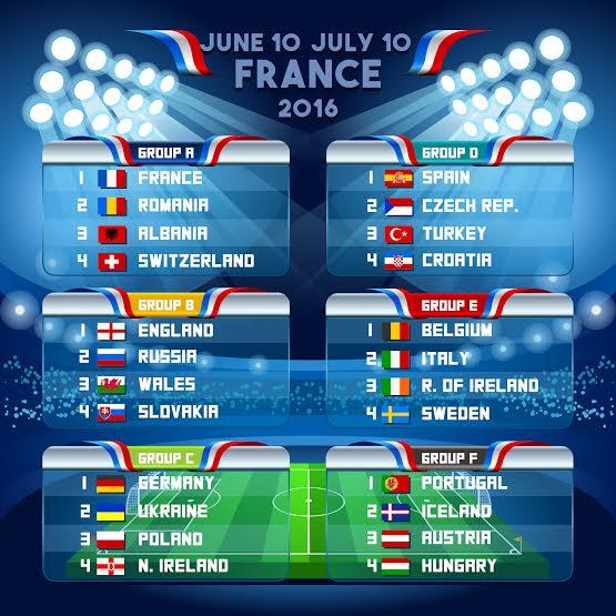 Calendario europei calcio 2016