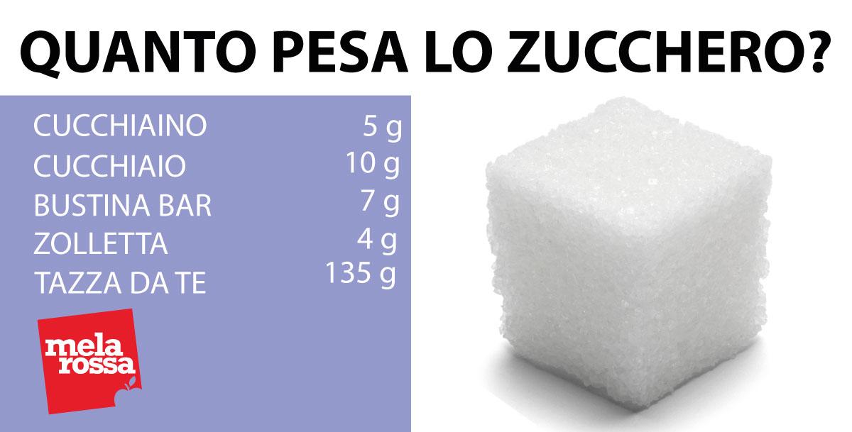 peso-zucchero