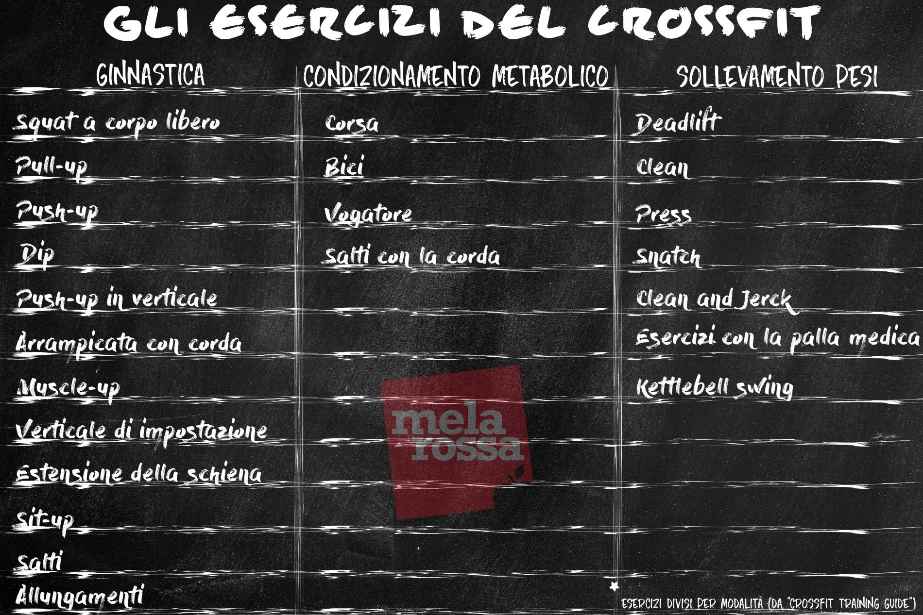 crossfit-esercizi