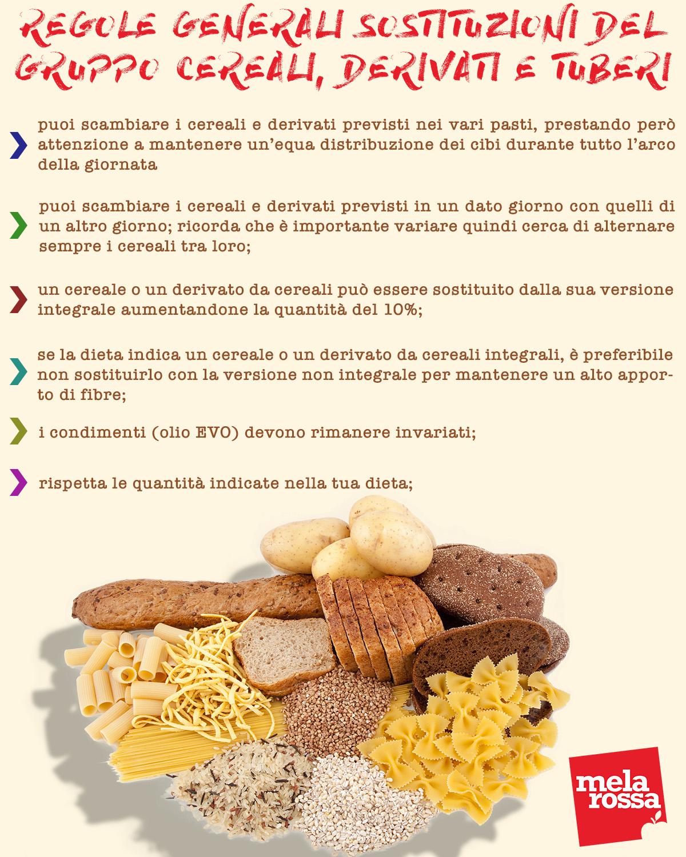 Tabella regole generali sostituzioni gruppo cereali, derivati e tuberi