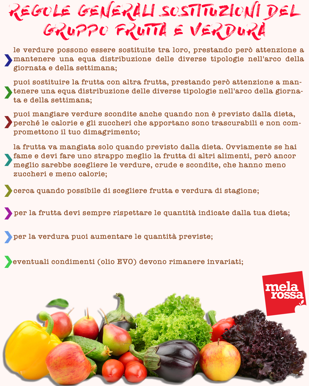Tabella regole generali sostituzione gruppo frutta e verdura
