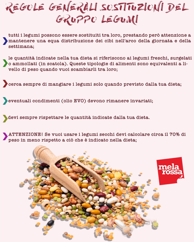 Tabella regole generali sostituzione gruppo legumi