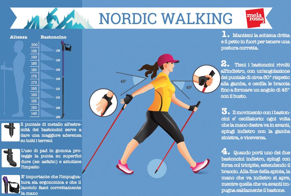 Nordic Walking: tecnica camminata con i bastoni