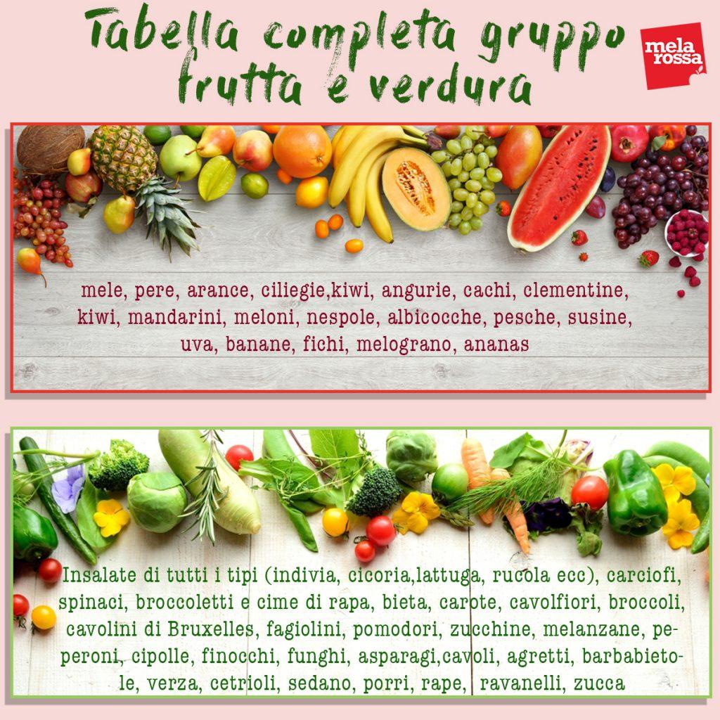 Tabella completa gruppo frutta e verdura