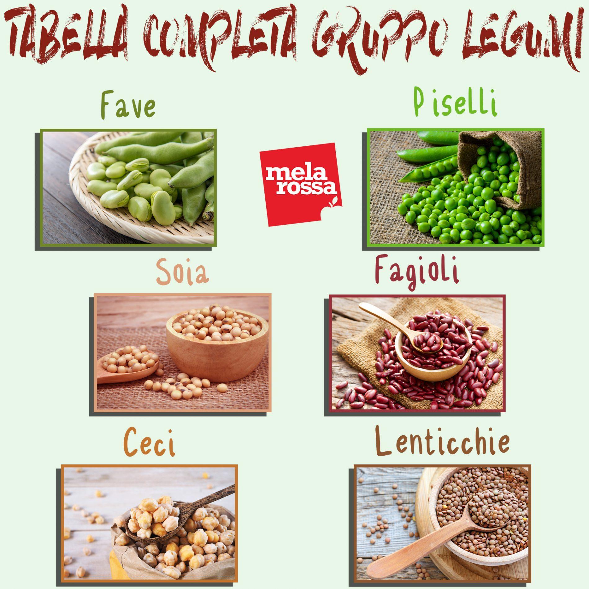 Tabella completa legumi