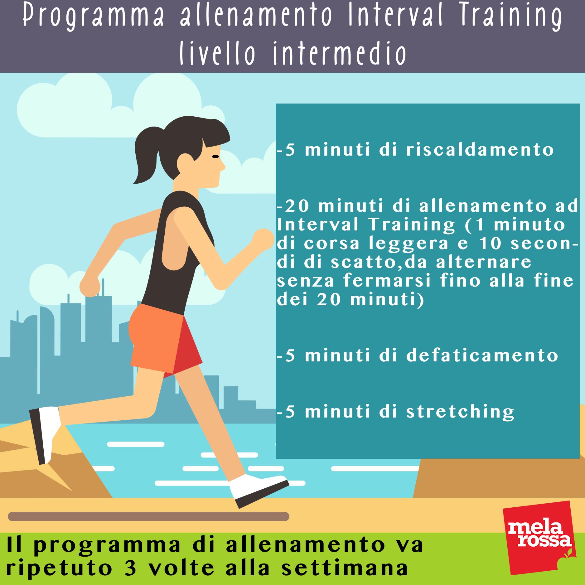 allenamento brucia grassi interval training