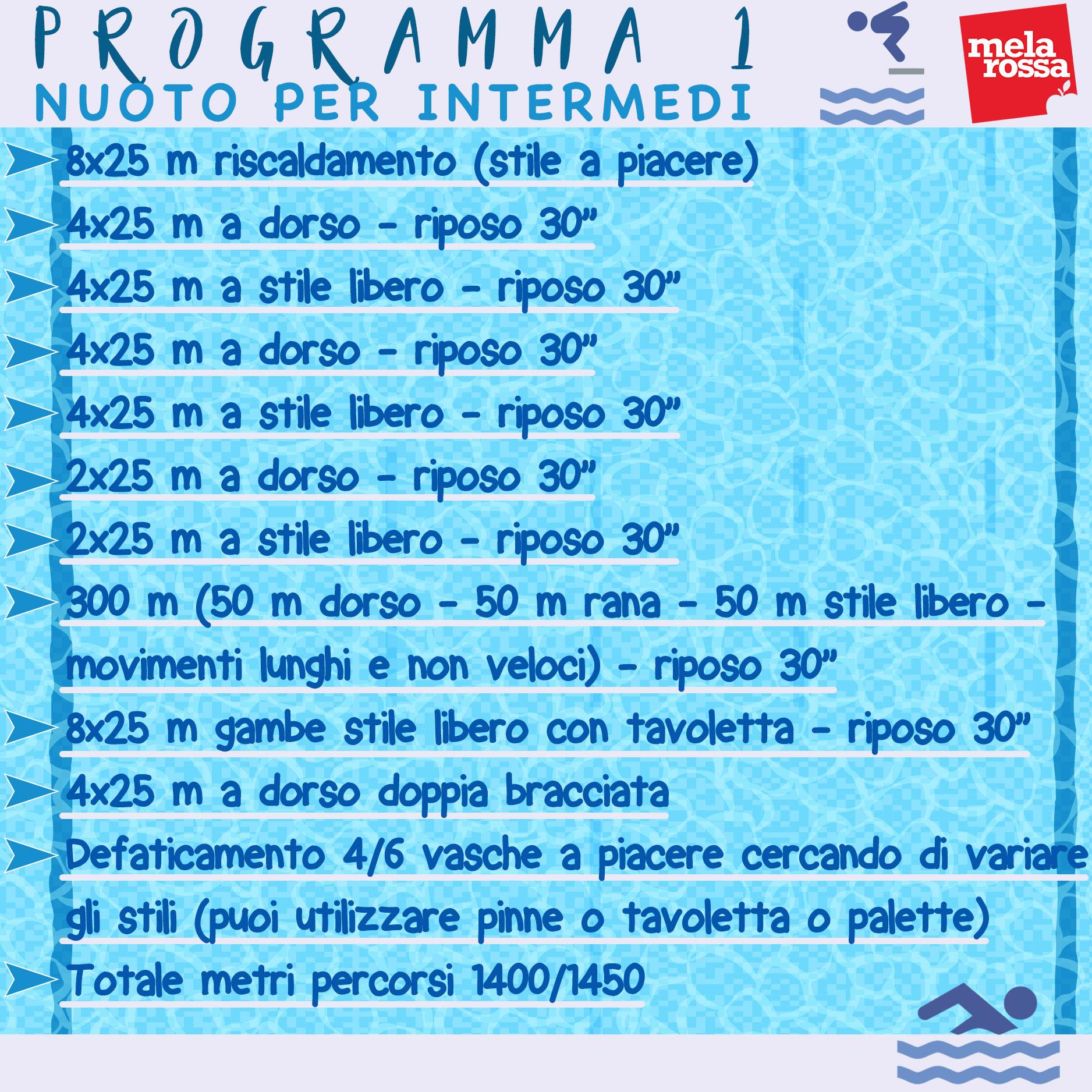 Torna in forma con il programma nuoto intermedio melarossa - Piscina trezzano sul naviglio nuoto libero ...