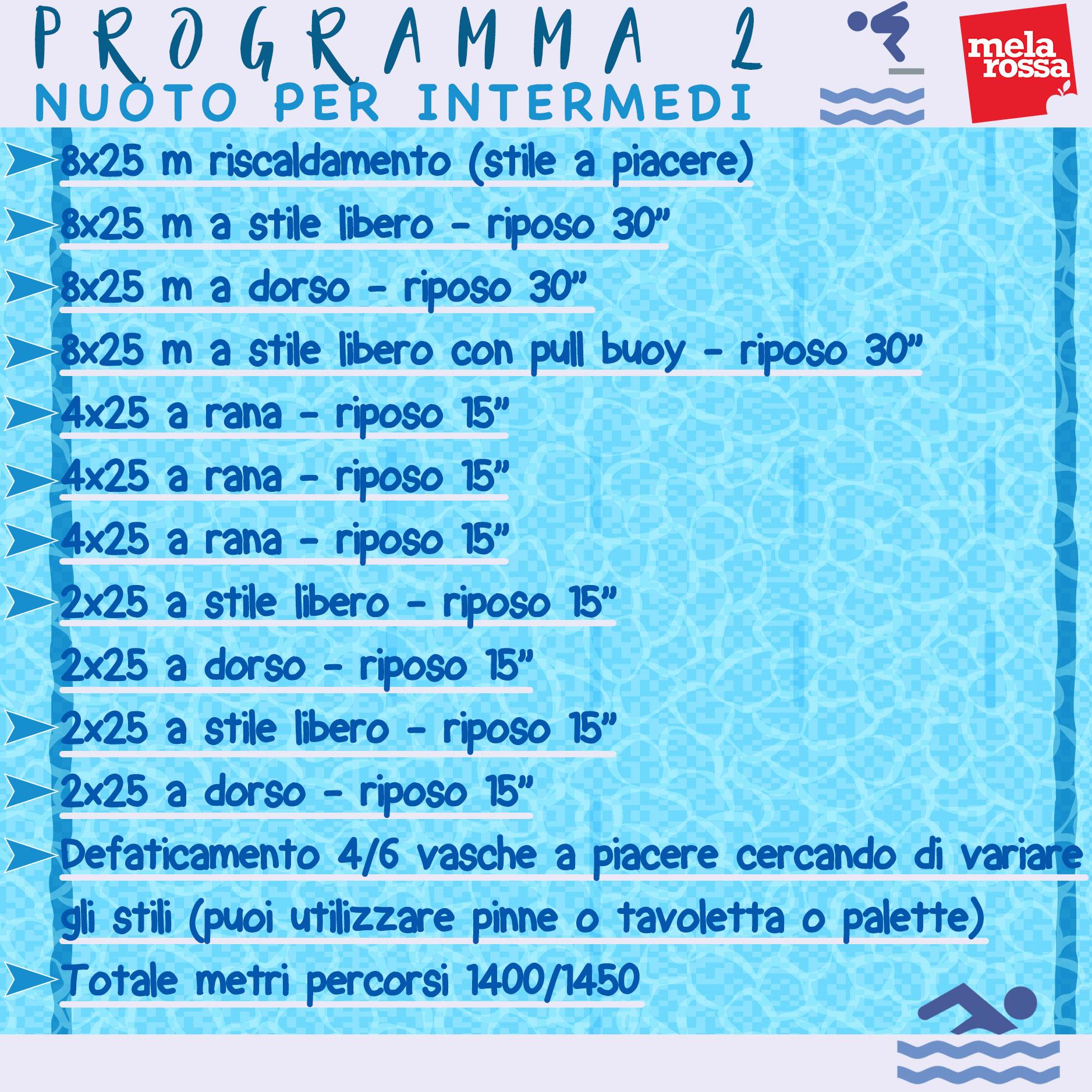 programma-nuoto-intermedio