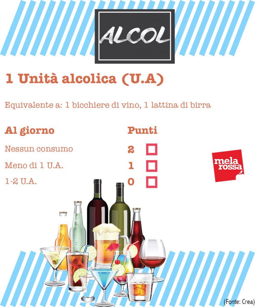 Test alimentazione: domanda sugli alcolici