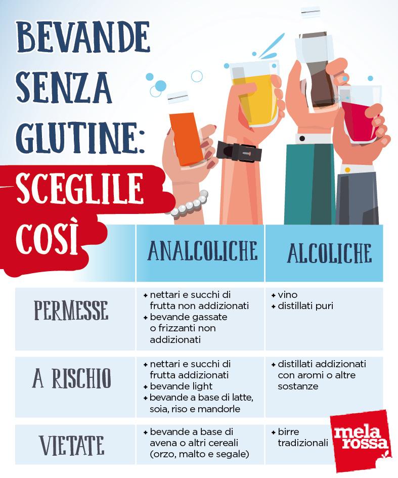elenco di bevande senza glutine analcoliche o alcoliche