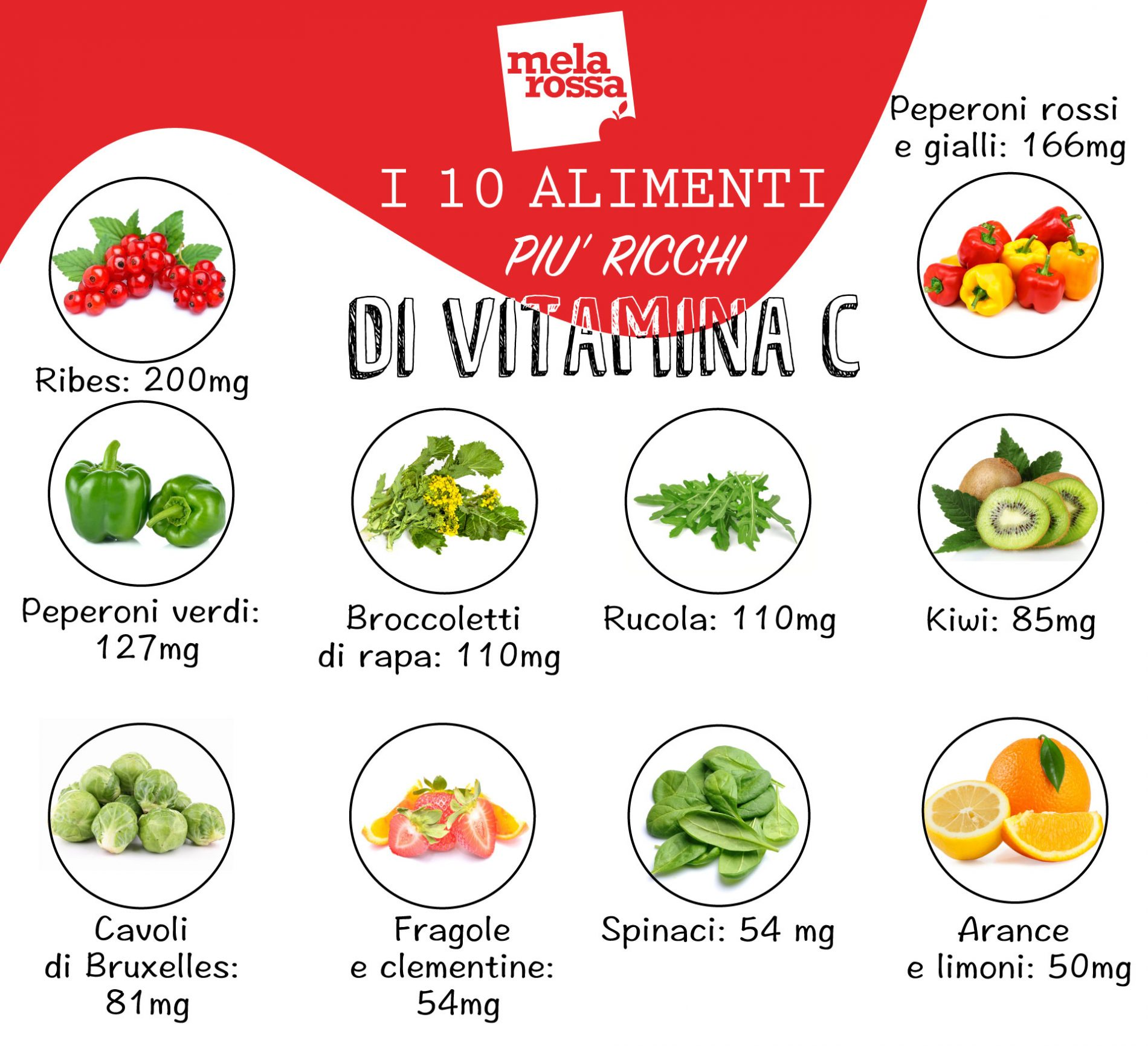 alimenti che contengono vitamina c