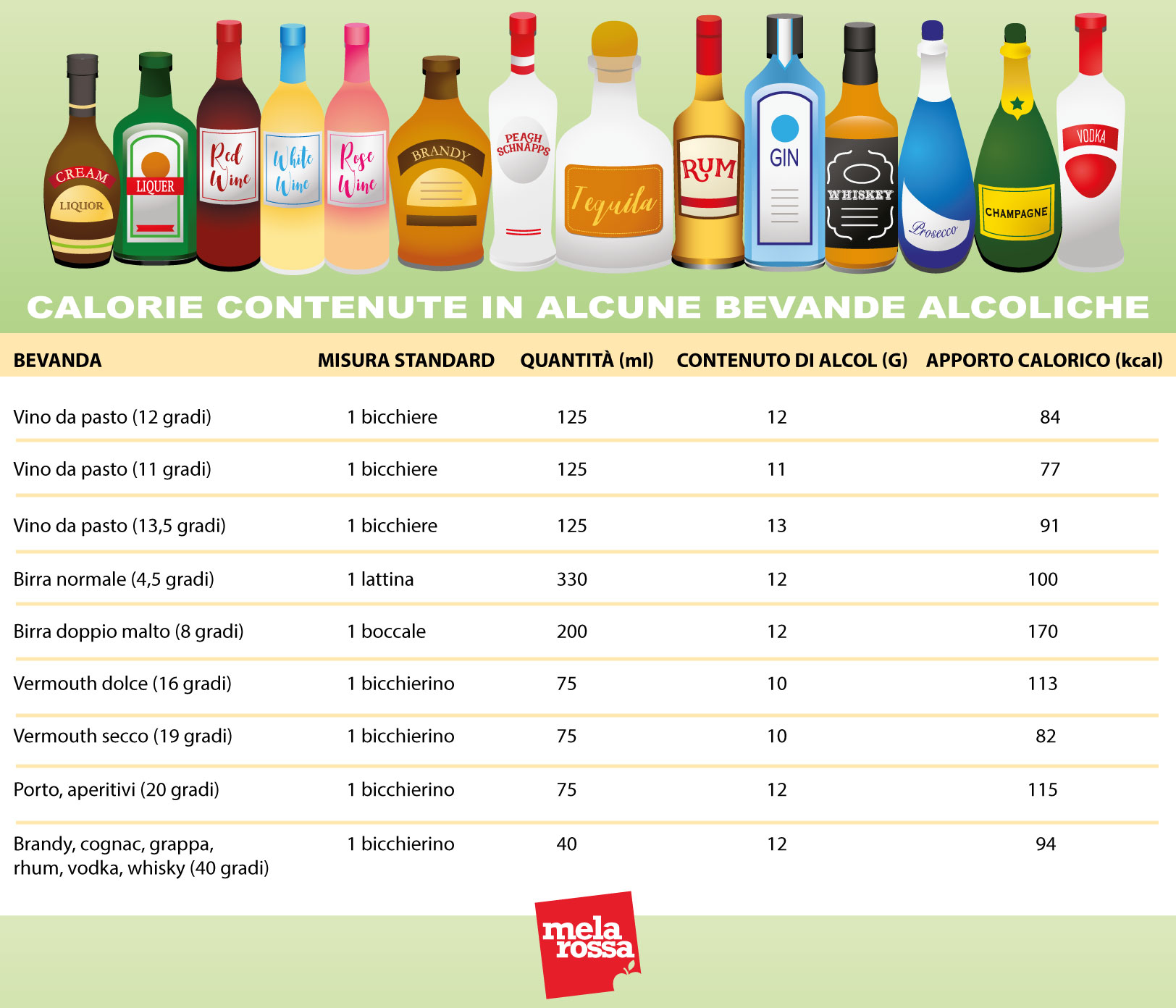 birra analcolica in dieta dissociata