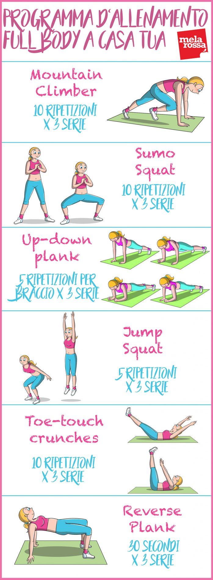 circuito di allenamento full body