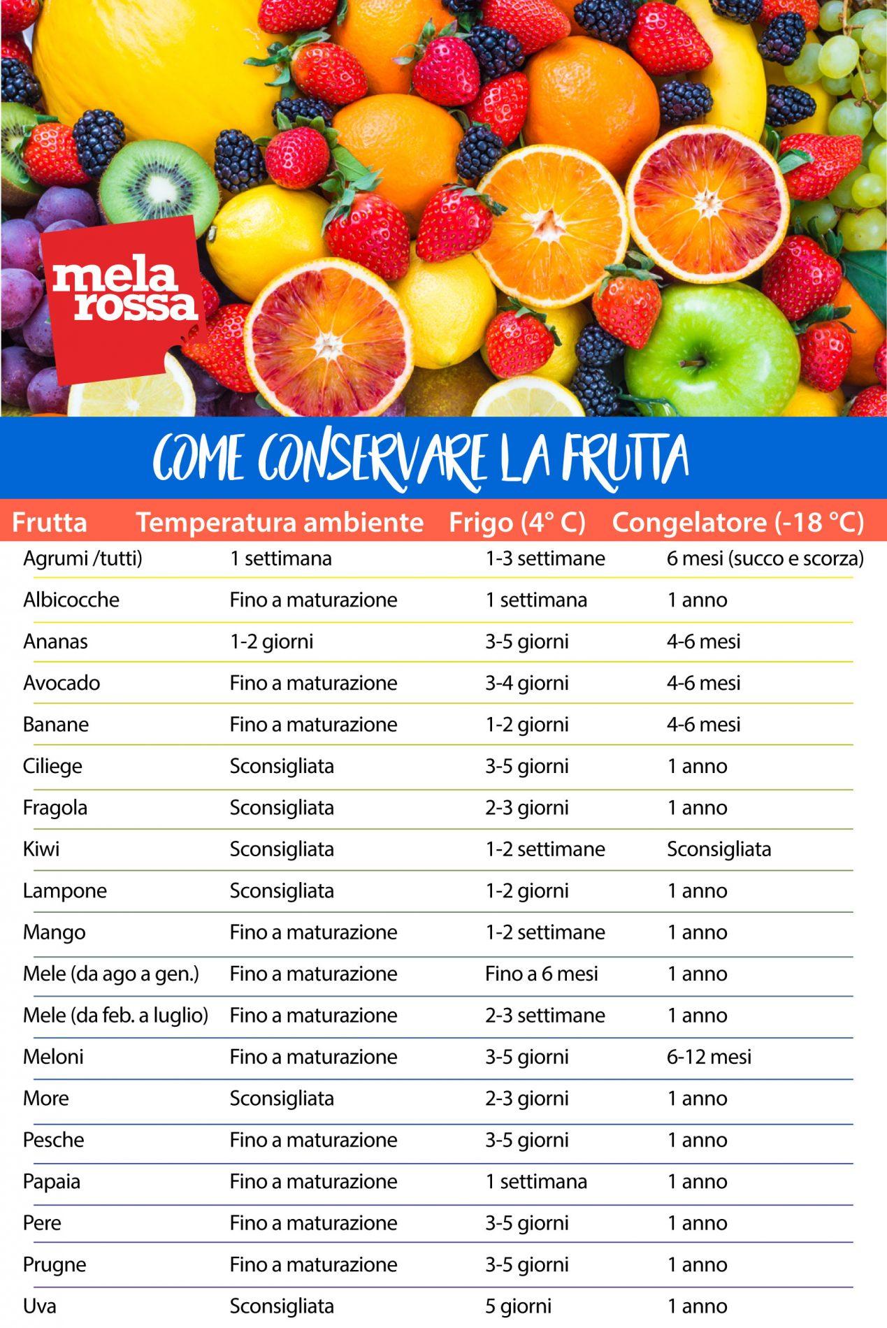 come conservare la frutta