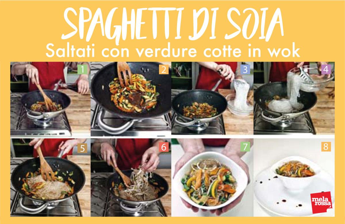 cucinare con la wok