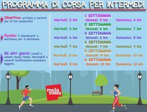 programma-corsa-intermedi-1