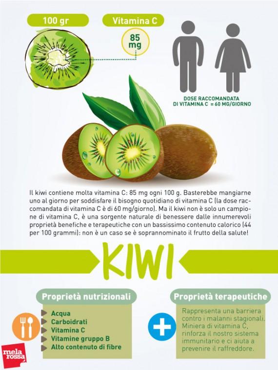 kiwi proprietà nutrizionali Melarossa