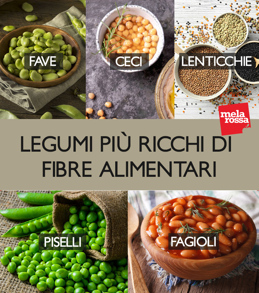 fibre alimentari: i legumi più ricchi