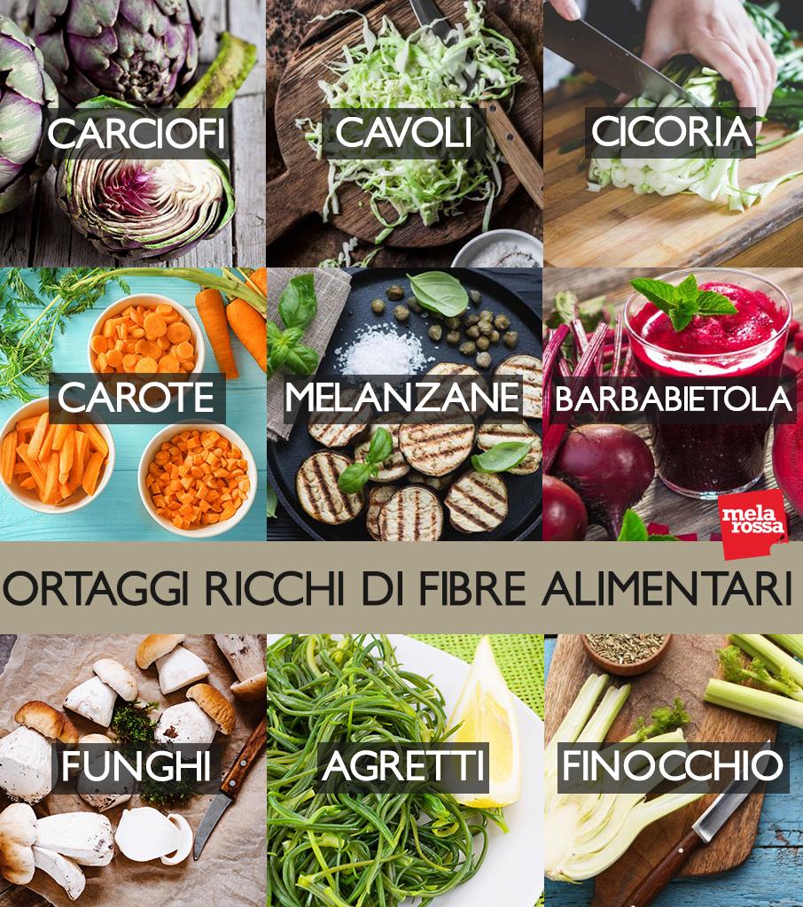 fibre alimentari: gli ortaggi più ricchi