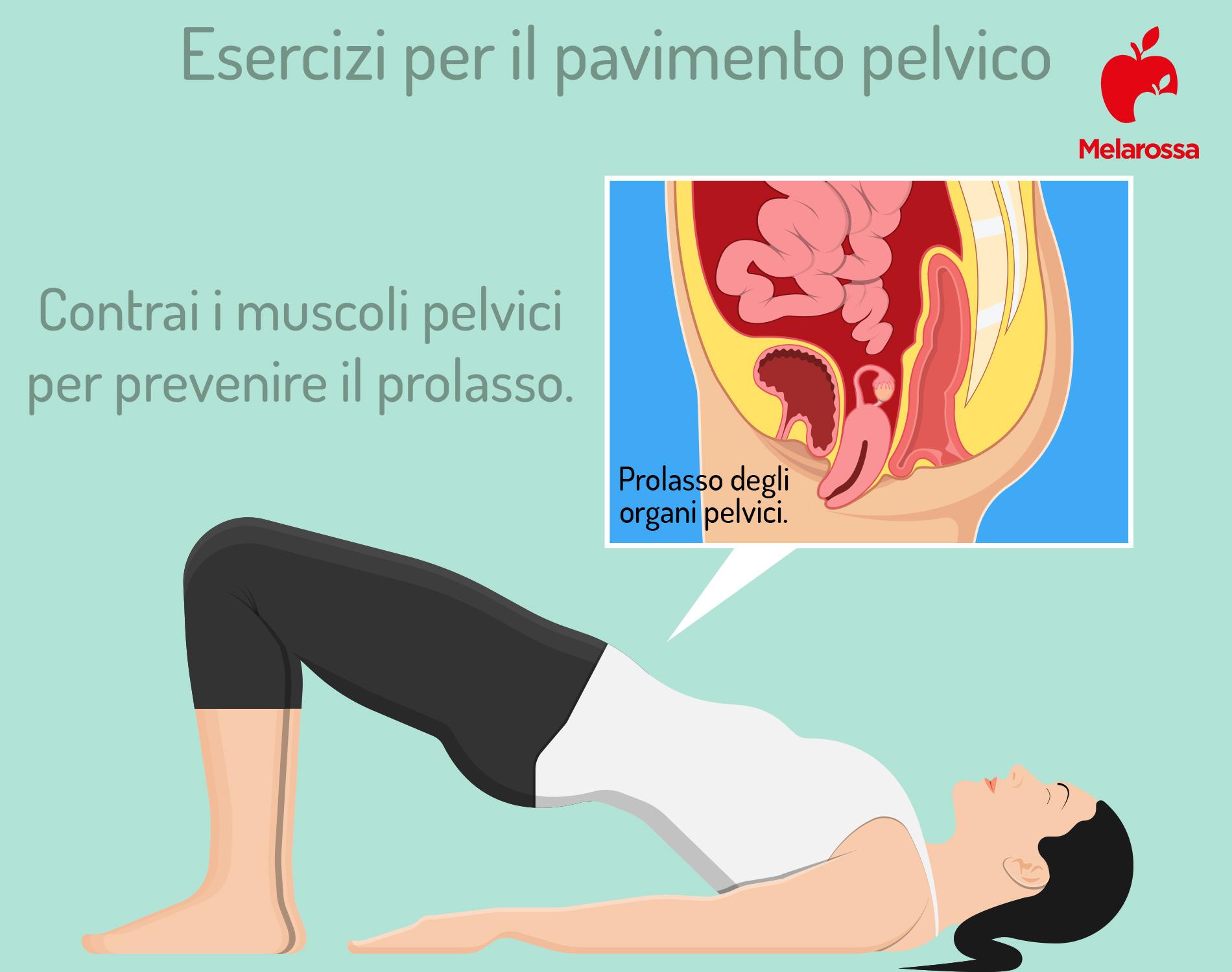 Esercizi di Kegel esercizi per pavimento pelvico