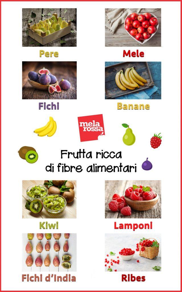frutta ricca di fibre alimentari